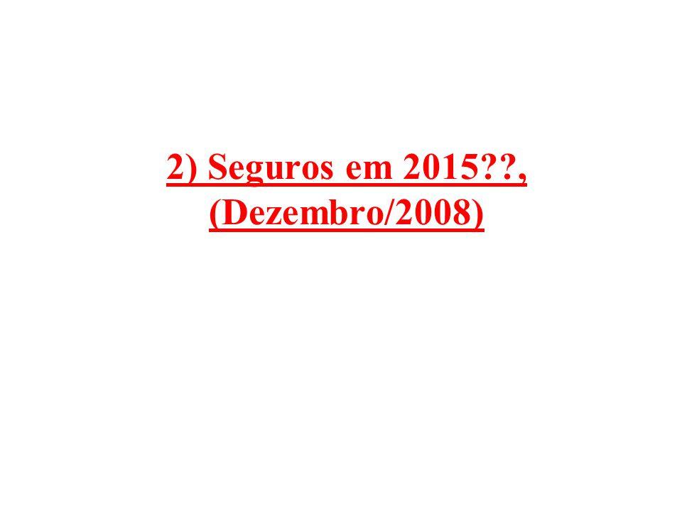 Empresas Entrevistadas (1ª Pesquisa) 1ACE13J Malucelli 2AIG-Unibanco14Liberty 3Aliança do Brasil15Mapfre 4Allianz16Marítima 5Berkley17MetLife 6Bradesco Auto18Mitsui 7Caixa Econômica19Porto Seguro 8Chubb20Previdência do Sul 9HDI21Prudential 10Excelsior22RSA 11Icatu23Santander 12Itaú24Sul América 25Tokio Marine
