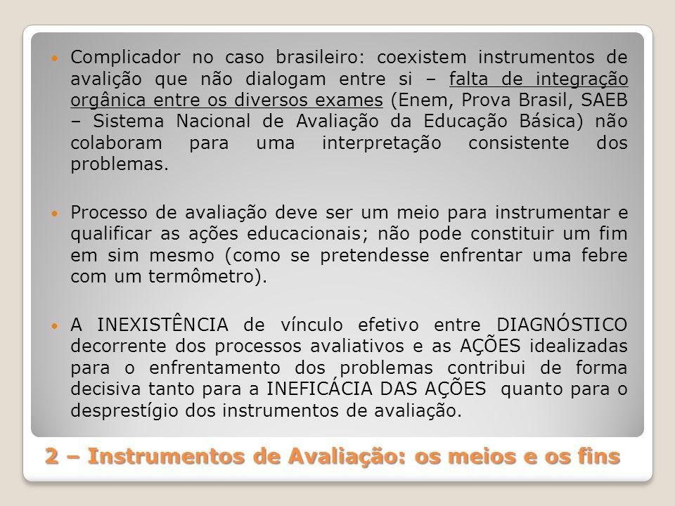 2 – Instrumentos de Avaliação: os meios e os fins Complicador no caso brasileiro: coexistem instrumentos de avalição que não dialogam entre si – falta