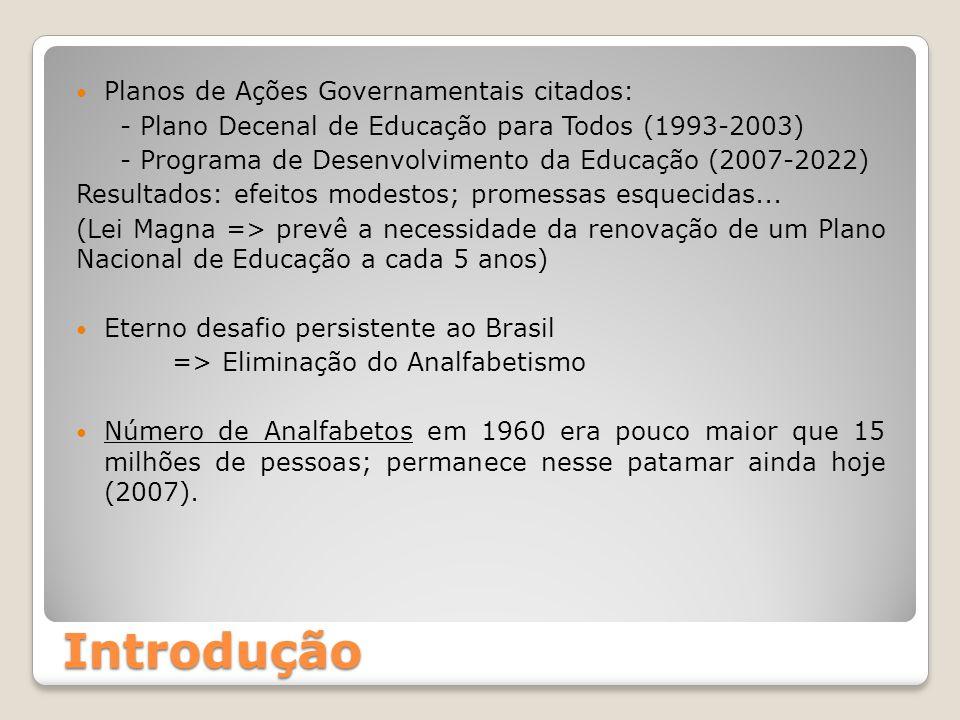 Introdução Planos de Ações Governamentais citados: - Plano Decenal de Educação para Todos (1993-2003) - Programa de Desenvolvimento da Educação (2007-