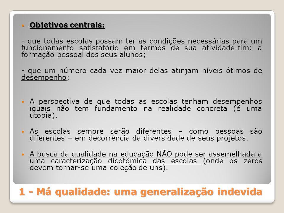 Objetivos centrais: Objetivos centrais: - que todas escolas possam ter as condições necessárias para um funcionamento satisfatório em termos de sua at