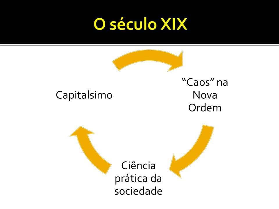 """""""Caos"""" na Nova Ordem Ciência prática da sociedade Capitalsimo"""