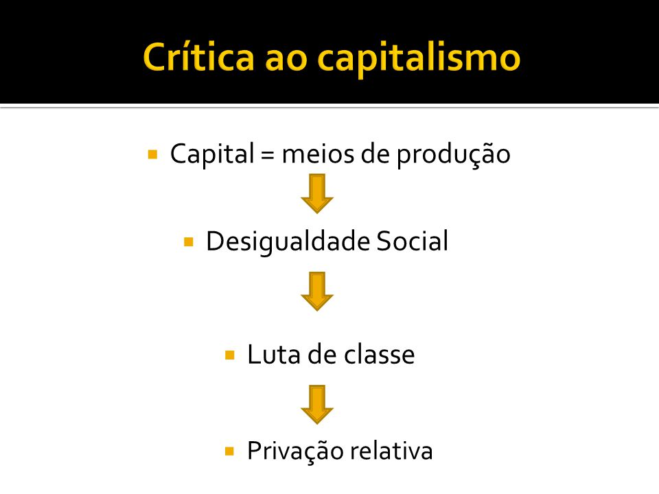  Capital = meios de produção  Desigualdade Social  Luta de classe  Privação relativa