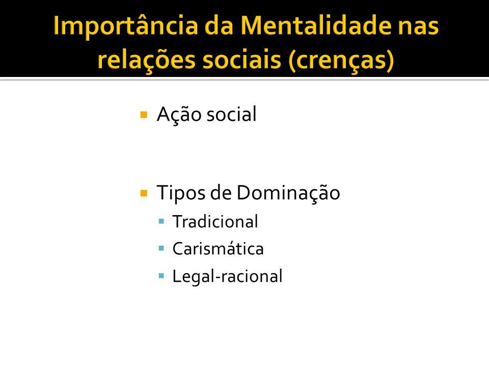  Ação social  Tipos de Dominação  Tradicional  Carismática  Legal-racional