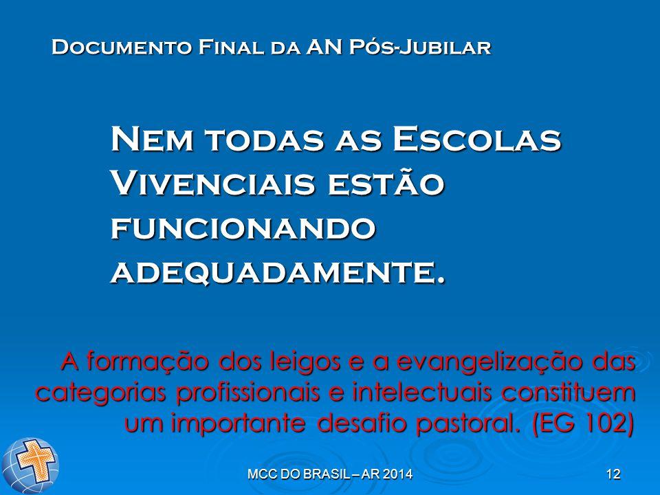 MCC DO BRASIL – AR 201412 Nem todas as Escolas Vivenciais estão funcionando adequadamente. A formação dos leigos e a evangelização das categorias prof