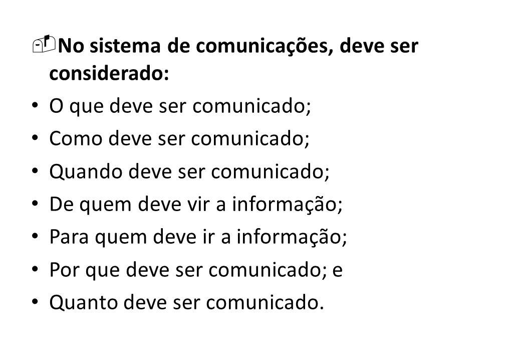 Sistema de comunicações Comunicação é o processo mediante o qual uma mensagem é enviada por um emissor, por meio de determinado canal, e entendida por um receptor.