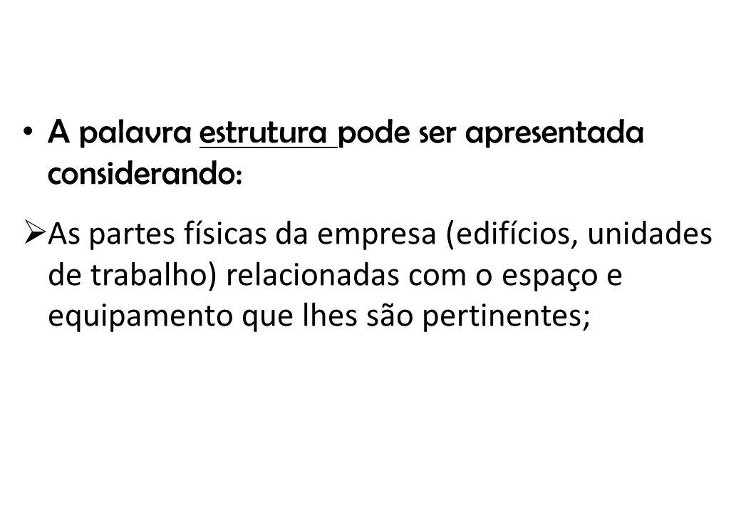 03) ORGANIZAÇÃO LINHA-STAFF: – Características: Tipo misto de organização; Órgãos de linha: atividades vitais; Órgãos de staff: atividades de assessoramento.