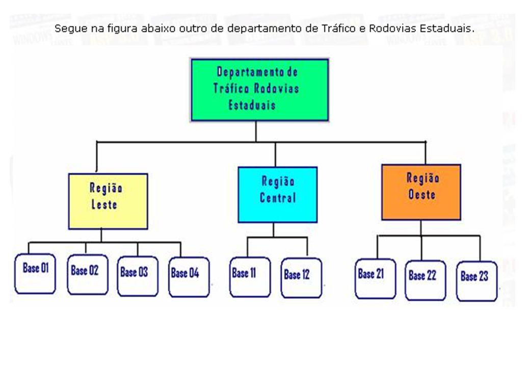 EXEMPLOS DE ESTRUTURAS