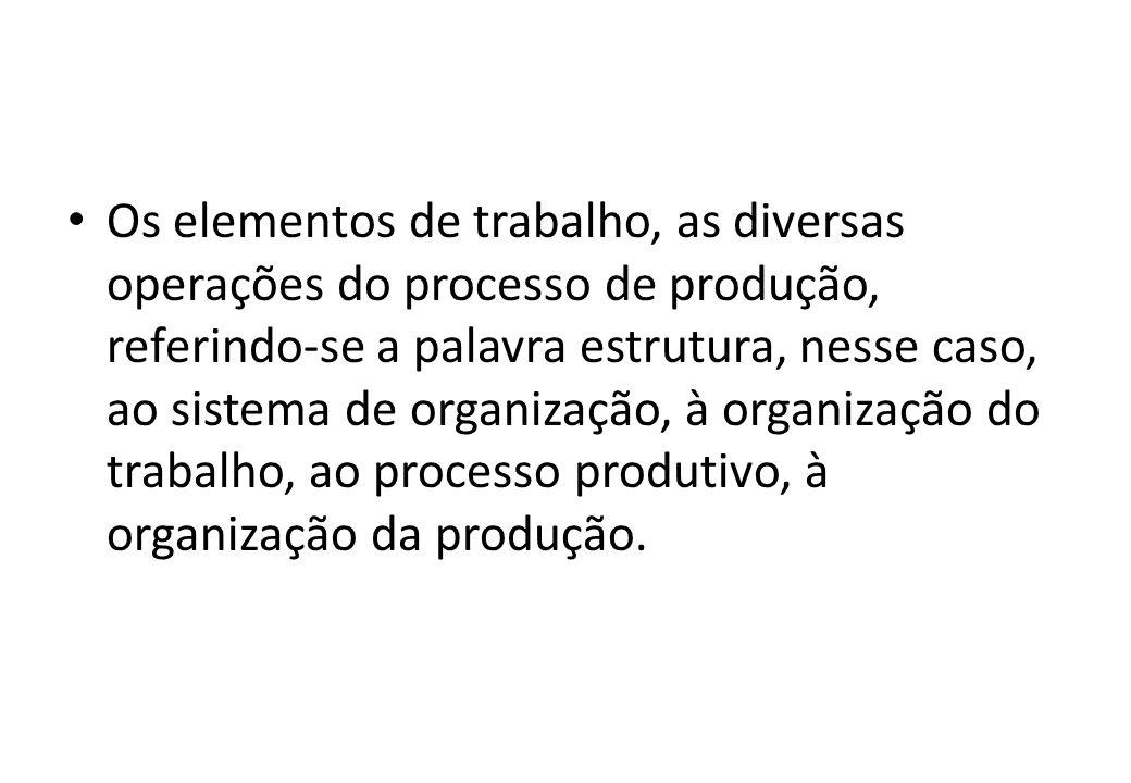 Os elementos de trabalho, as diversas operações do processo de produção, referindo-se a palavra estrutura, nesse caso, ao sistema de organização, à organização do trabalho, ao processo produtivo, à organização da produção.