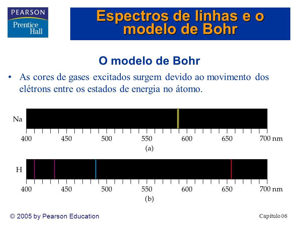 Capítulo 06 © 2005 by Pearson Education O modelo de Bohr As cores de gases excitados surgem devido ao movimento dos elétrons entre os estados de energia no átomo.