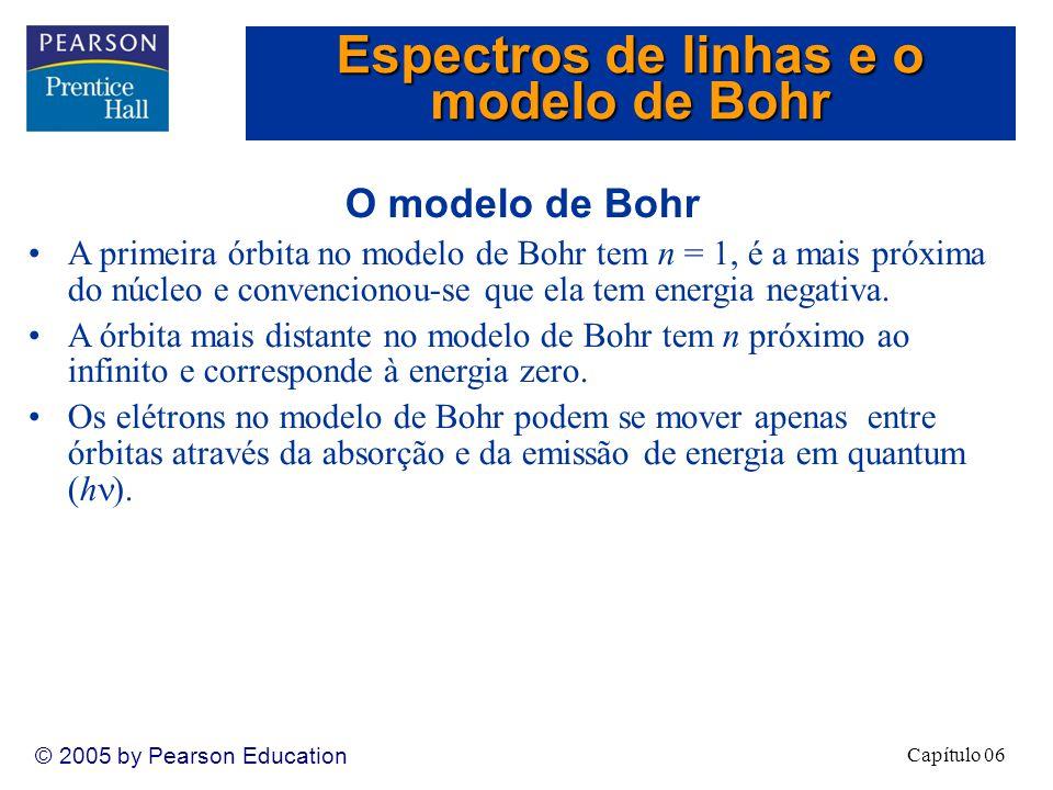 Capítulo 06 © 2005 by Pearson Education O modelo de Bohr A primeira órbita no modelo de Bohr tem n = 1, é a mais próxima do núcleo e convencionou-se que ela tem energia negativa.