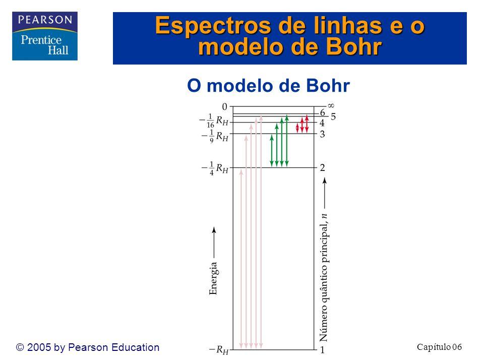 Capítulo 06 © 2005 by Pearson Education O modelo de Bohr Espectros de linhas e o modelo de Bohr