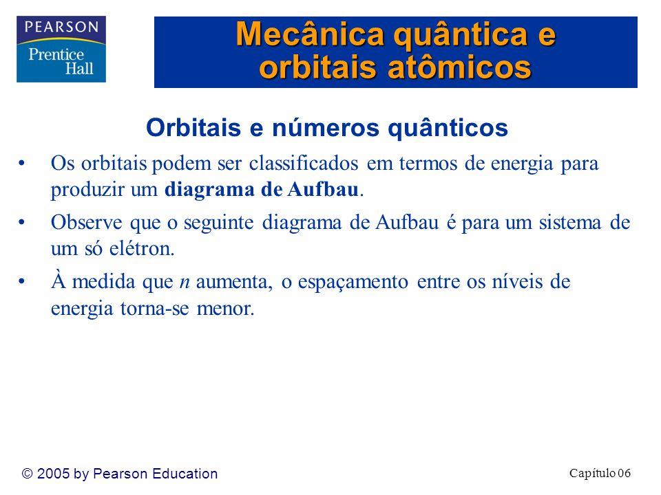 Capítulo 06 © 2005 by Pearson Education Orbitais e números quânticos Os orbitais podem ser classificados em termos de energia para produzir um diagrama de Aufbau.