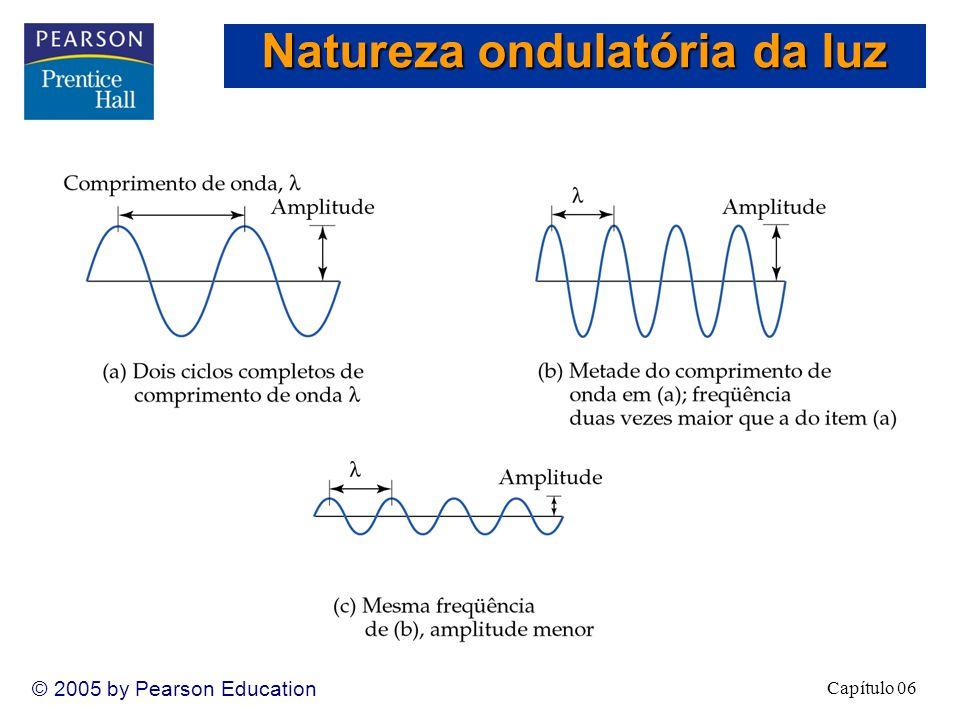 Capítulo 06 © 2005 by Pearson Education Mecânica quântica e orbitais atômicos