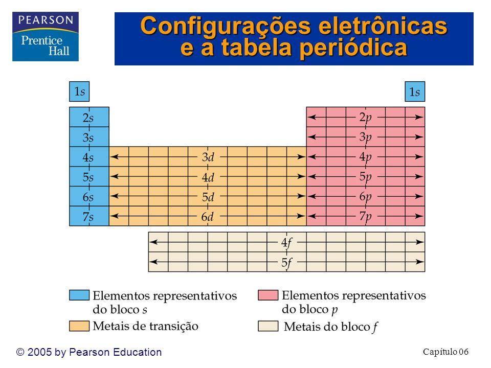 Capítulo 06 © 2005 by Pearson Education Configurações eletrônicas e a tabela periódica