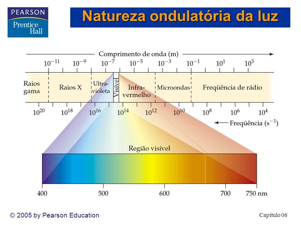 Capítulo 06 © 2005 by Pearson Education O modelo de Bohr Já que os estados de energia são quantizados, a luz emitida por átomos excitados deve ser quantizada e aparecer como espectro de linhas.