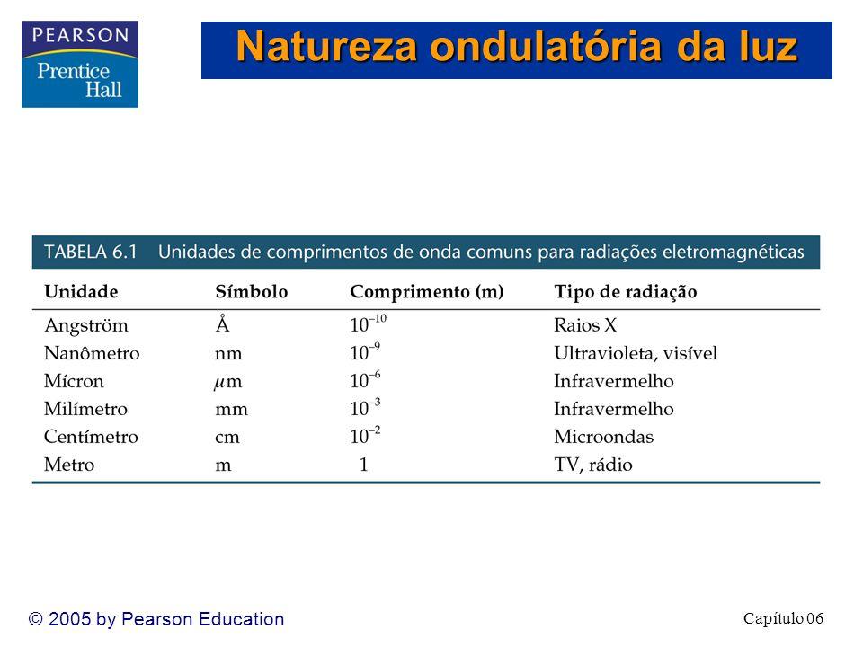 Capítulo 06 © 2005 by Pearson Education Orbitais e números quânticos Mecânica quântica e orbitais atômicos