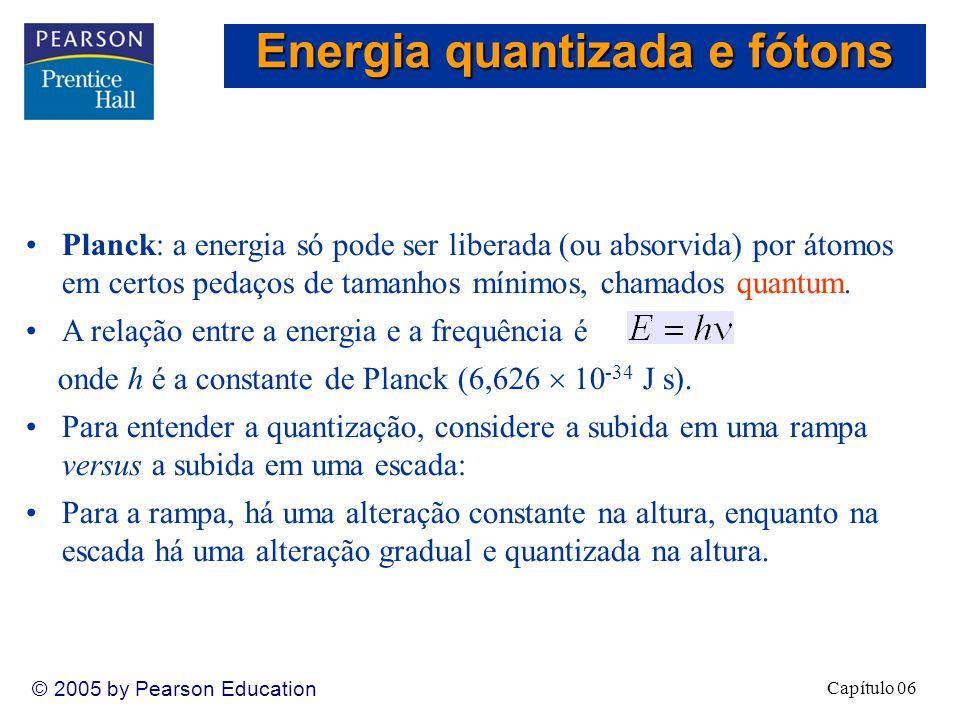Capítulo 06 © 2005 by Pearson Education Planck: a energia só pode ser liberada (ou absorvida) por átomos em certos pedaços de tamanhos mínimos, chamados quantum.