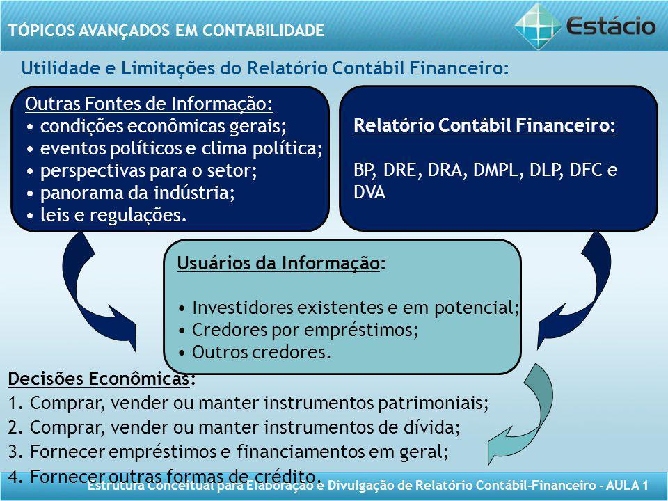 TÓPICOS AVANÇADOS EM CONTABILIDADE Estrutura Conceitual para Elaboração e Divulgação de Relatório Contábil-Financeiro - AULA 1 Utilidade e Limitações