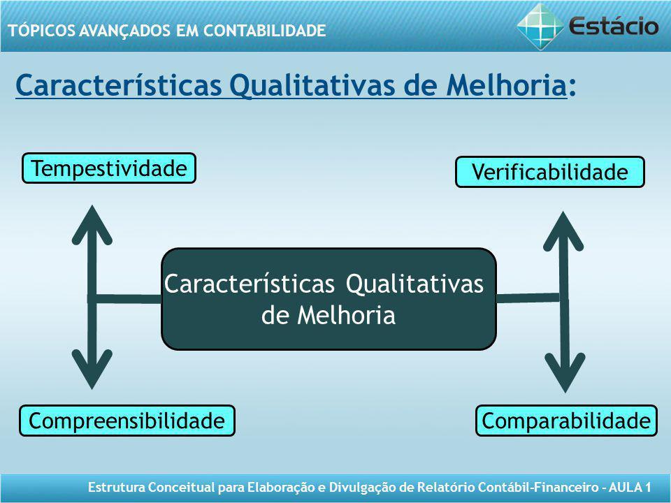 TÓPICOS AVANÇADOS EM CONTABILIDADE Estrutura Conceitual para Elaboração e Divulgação de Relatório Contábil-Financeiro - AULA 1 Características Qualita