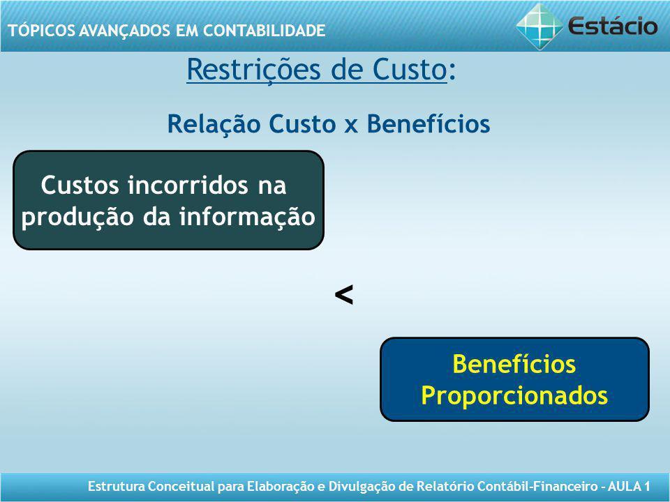 TÓPICOS AVANÇADOS EM CONTABILIDADE Estrutura Conceitual para Elaboração e Divulgação de Relatório Contábil-Financeiro - AULA 1 Restrições de Custo: Cu