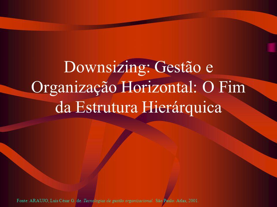 Downsizing: Gestão e Organização Horizontal: O Fim da Estrutura Hierárquica Fonte: ARAUJO, Luis César G. de. Tecnologias de gestão organizacional. São