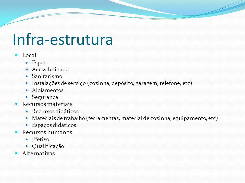 Recursos de logística Transporte Alimentação Cozinha central Intendência central Complementar A cargo das Patrulhas Livre ou externa Material pedagógico e de apoio Saúde