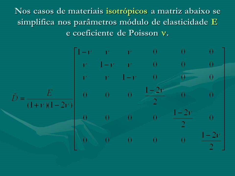 Formulação geral da Teoria da Elasticidade Três equações de equilíbrio