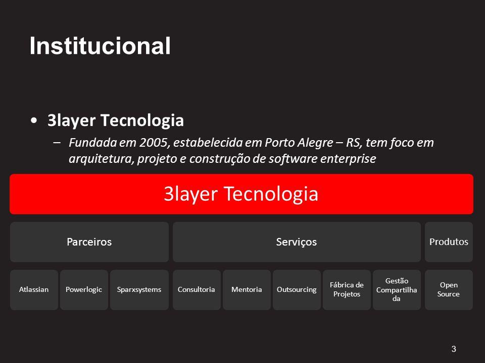 Institucional 3 3layer Tecnologia –Fundada em 2005, estabelecida em Porto Alegre – RS, tem foco em arquitetura, projeto e construção de software enterprise 3layer Tecnologia Parceiros AtlassianPowerlogicSparxsystems Serviços ConsultoriaMentoriaOutsourcing Fábrica de Projetos Gestão Compartilha da Produtos Open Source