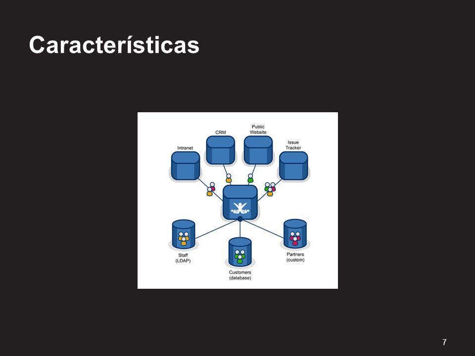 Características 7