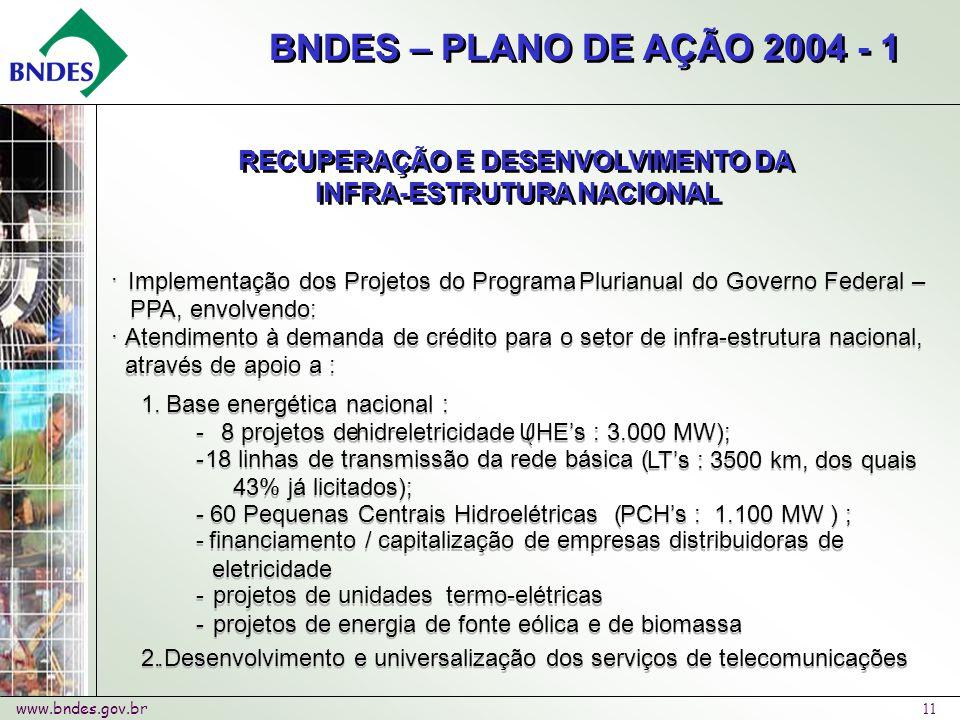 www.bndes.gov.br 11 BNDES – PLANO DE AÇÃO 2004 - 1 RECUPERAÇÃO E DESENVOLVIMENTO DA INFRA-ESTRUTURA NACIONAL RECUPERAÇÃO E DESENVOLVIMENTO DA INFRA-ESTRUTURA NACIONAL · · Implementação dos Projetos do Programa Plurianual do Governo Federal – PPA, envolvendo: · · Atendimento à demanda de crédito para o setor de infra-estrutura nacional, através de apoio a : 1.