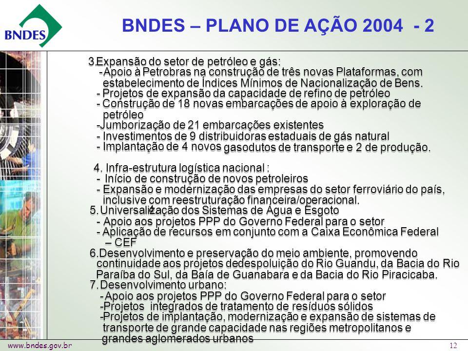 www.bndes.gov.br 12 3..