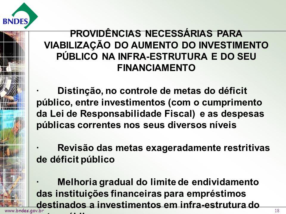 www.bndes.gov.br 18 PROVIDÊNCIAS NECESSÁRIAS PARA VIABILIZAÇÃO DO AUMENTO DO INVESTIMENTO PÚBLICO NA INFRA-ESTRUTURA E DO SEU FINANCIAMENTO · Distinção, no controle de metas do déficit público, entre investimentos (com o cumprimento da Lei de Responsabilidade Fiscal) e as despesas públicas correntes nos seus diversos níveis · Revisão das metas exageradamente restritivas de déficit público · Melhoria gradual do limite de endividamento das instituições financeiras para empréstimos destinados a investimentos em infra-estrutura do setor público