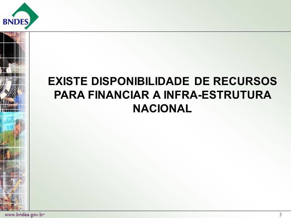 www.bndes.gov.br 3 EXISTE DISPONIBILIDADE DE RECURSOS PARA FINANCIAR A INFRA-ESTRUTURA NACIONAL
