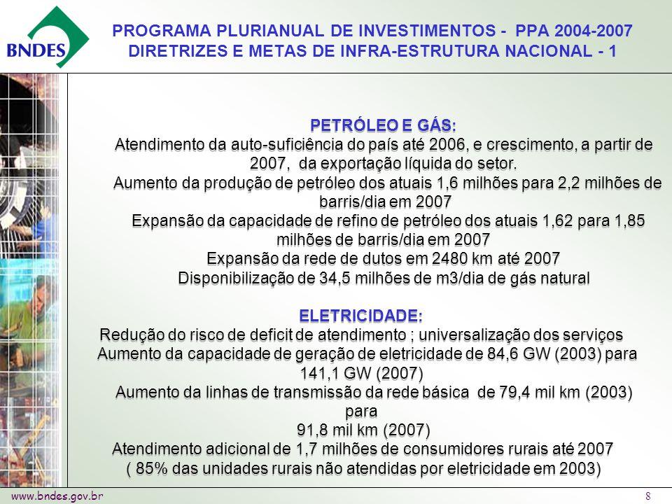 www.bndes.gov.br 8 PETRÓLEO E GÁS: Atendimento da auto-suficiência do país até 2006, e crescimento, a partir de 2007, da exportação líquida do setor.