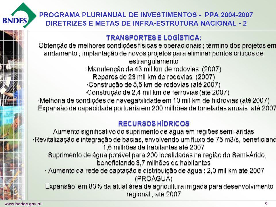 www.bndes.gov.br 9 TRANSPORTES E LOGÍSTICA: Obtenção de melhores condições físicas e operacionais ; término dos projetos em andamento ; implantação de novos projetos para eliminar pontos críticos de estrangulamento ·Manutenção de 43 mil km de rodovias (2007) Reparos de 23 mil km de rodovias (2007) ·Construção de 5,5 km de rodovias (até 2007) ·Construção de 2,4 mil km de ferrovias (até 2007) ·Melhoria de condições de navegabilidade em 10 mil km de hidrovias (até 2007) ·Expansão da capacidade portuária em 200 milhões de toneladas anuais até 2007 RECURSOS HÍDRICOS Aumento significativo do suprimento de água em regiões semi-áridas ·Revitalização e integração de bacias, envolvendo um fluxo de 75 m3/s, beneficiando 1,6 milhões de habitantes até 2007 ·Suprimento de água potável para 200 localidades na região do Semi-Árido, beneficiando 3,7 milhões de habitantes · Aumento da rede de captação e distribuição de água : 2,0 mil km até 2007 (PROÁGUA) Expansão em 83% da atual área de agricultura irrigada para desenvolvimento regional, até 2007 TRANSPORTES E LOGÍSTICA: Obtenção de melhores condições físicas e operacionais ; término dos projetos em andamento ; implantação de novos projetos para eliminar pontos críticos de estrangulamento ·Manutenção de 43 mil km de rodovias (2007) Reparos de 23 mil km de rodovias (2007) ·Construção de 5,5 km de rodovias (até 2007) ·Construção de 2,4 mil km de ferrovias (até 2007) ·Melhoria de condições de navegabilidade em 10 mil km de hidrovias (até 2007) ·Expansão da capacidade portuária em 200 milhões de toneladas anuais até 2007 RECURSOS HÍDRICOS Aumento significativo do suprimento de água em regiões semi-áridas ·Revitalização e integração de bacias, envolvendo um fluxo de 75 m3/s, beneficiando 1,6 milhões de habitantes até 2007 ·Suprimento de água potável para 200 localidades na região do Semi-Árido, beneficiando 3,7 milhões de habitantes · Aumento da rede de captação e distribuição de água : 2,0 mil km até 2007 (PROÁGUA) Expansão em 83% da at