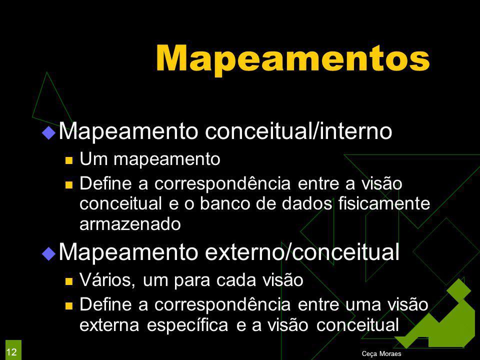 Ceça Moraes 12 Mapeamentos  Mapeamento conceitual/interno Um mapeamento Define a correspondência entre a visão conceitual e o banco de dados fisicamente armazenado  Mapeamento externo/conceitual Vários, um para cada visão Define a correspondência entre uma visão externa específica e a visão conceitual