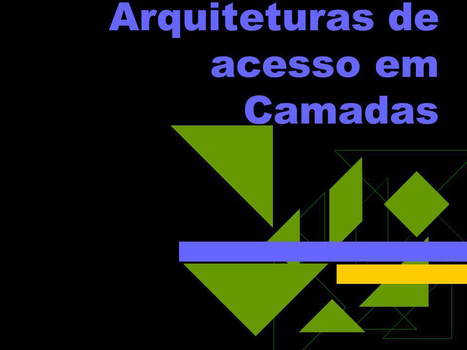 Arquiteturas de acesso em Camadas