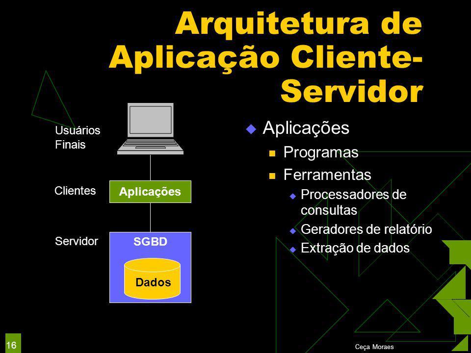 Ceça Moraes 16 Arquitetura de Aplicação Cliente- Servidor  Aplicações Programas Ferramentas  Processadores de consultas  Geradores de relatório  Extração de dados Aplicações Clientes Usuários Finais SGBD Servidor Dados