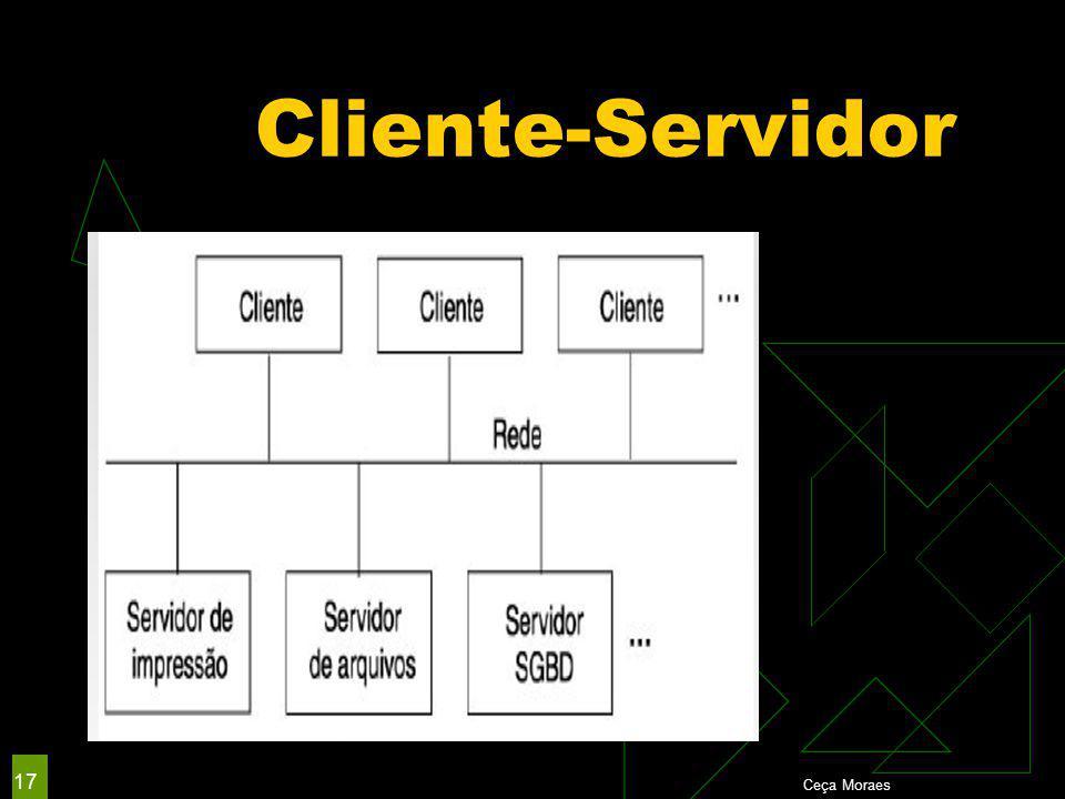 Cliente-Servidor Ceça Moraes 17