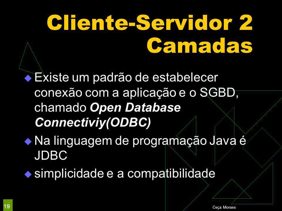 Cliente-Servidor 2 Camadas  Existe um padrão de estabelecer conexão com a aplicação e o SGBD, chamado Open Database Connectiviy(ODBC)  Na linguagem de programação Java é JDBC  simplicidade e a compatibilidade Ceça Moraes 19