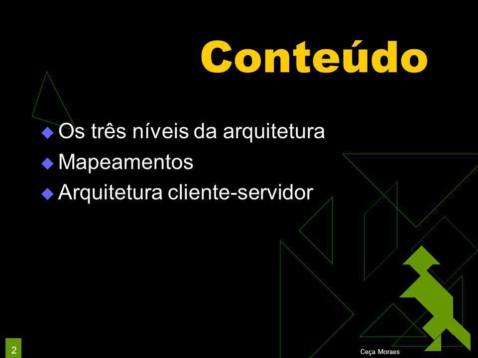 Ceça Moraes 3 Arquitetura de um SGBD  Arquitetura ANSI/SPARC ANSI/SPARC Study Group on Database Management Systems  Três níveis de abstração InternoFísico Nível Interno ou Físico  Descreve o modo como os dados estão armazenados ExternoLógico de Usuário Nível Externo ou Lógico de Usuário  Descreve o modo como os dados são vistos pelos usuários (visões) ConceitualLógico Comunitário Nível Conceitual ou Lógico Comunitário  Nível de simulação entre os dois anteriores; descreve dados e relacionamentos entre eles