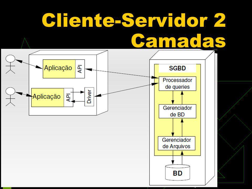 Cliente-Servidor 2 Camadas Ceça Moraes 20