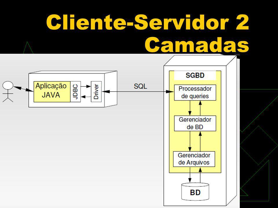 Cliente-Servidor 2 Camadas Ceça Moraes 21