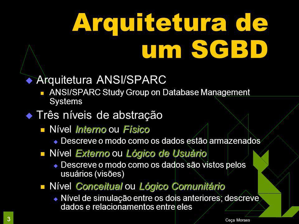 Interação entre Módulos do SGBD  O BD e o dicionário de dados são armazenados em disco acesso ao disco é controlado principalmente pelo sistema operacional (SO)  Módulo de gerenciamento dos dados armazenados do SGBD controla o acesso aos dados e dicionário Ceça Moraes 24