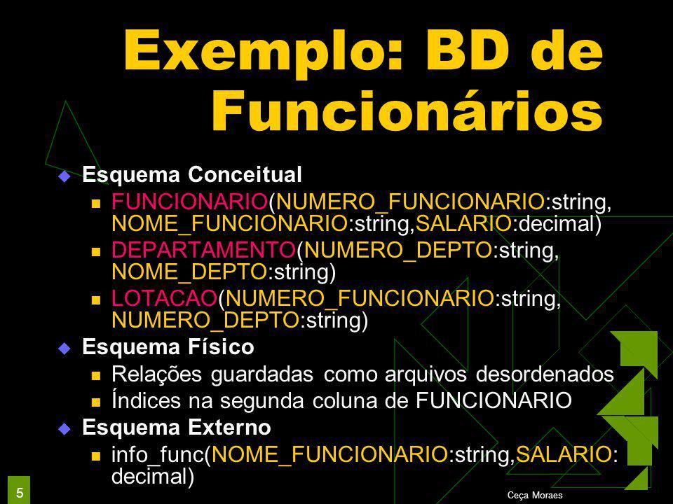 Ceça Moraes 5 Exemplo: BD de Funcionários  Esquema Conceitual FUNCIONARIO(NUMERO_FUNCIONARIO:string, NOME_FUNCIONARIO:string,SALARIO:decimal) DEPARTAMENTO(NUMERO_DEPTO:string, NOME_DEPTO:string) LOTACAO(NUMERO_FUNCIONARIO:string, NUMERO_DEPTO:string)  Esquema Físico Relações guardadas como arquivos desordenados Índices na segunda coluna de FUNCIONARIO  Esquema Externo info_func(NOME_FUNCIONARIO:string,SALARIO: decimal)
