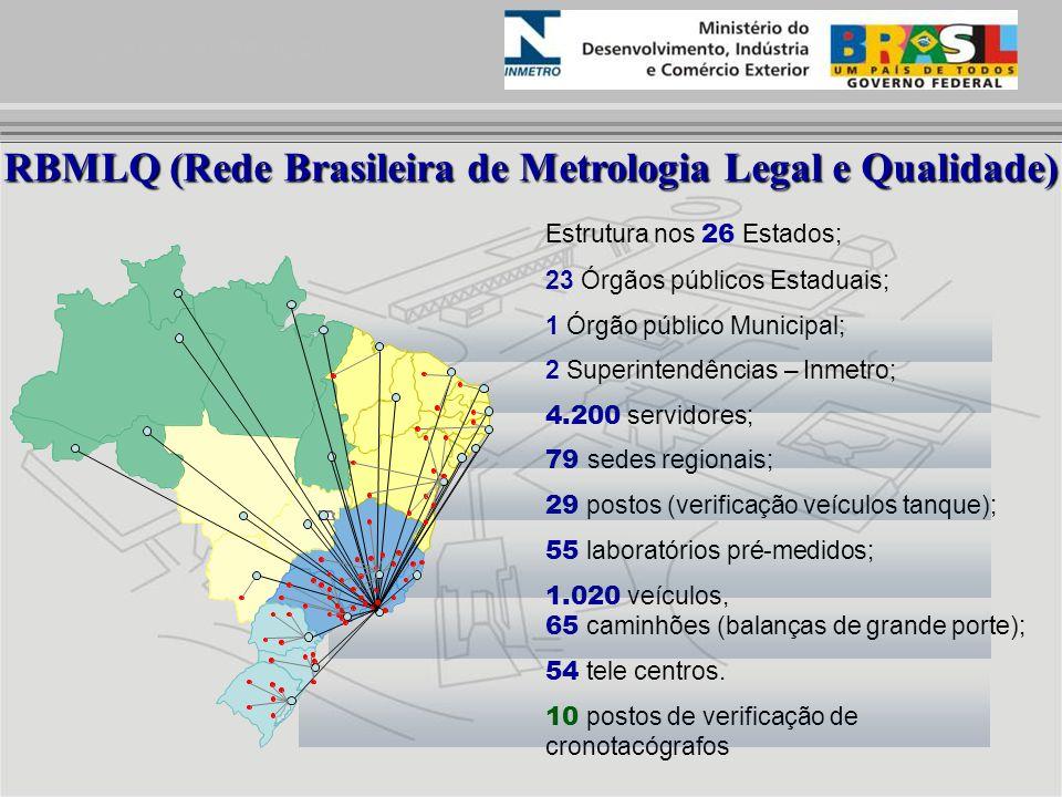 Estrutura nos 26 Estados; 23 Órgãos públicos Estaduais; 1 Órgão público Municipal; 2 Superintendências – Inmetro; 4.200 servidores; 79 sedes regionais