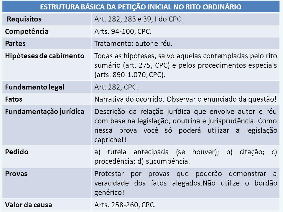 ESTRUTURA BÁSICA DA PETIÇÃO INICIAL NO RITO ORDINÁRIO RequisitosArt. 282, 283 e 39, I do CPC. CompetênciaArts. 94-100, CPC. PartesTratamento: autor e