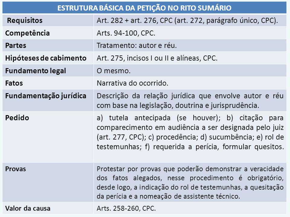 ESTRUTURA BÁSICA DA PETIÇÃO NO RITO SUMÁRIO RequisitosArt. 282 + art. 276, CPC (art. 272, parágrafo único, CPC). CompetênciaArts. 94-100, CPC. PartesT