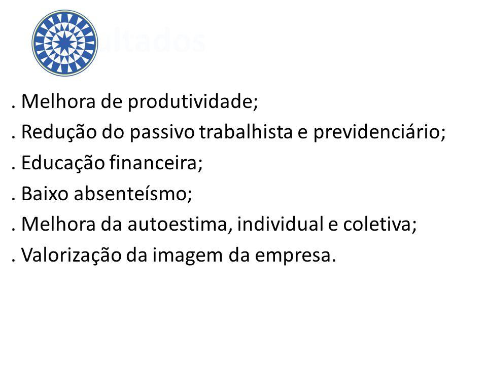 . Melhora de produtividade;. Redução do passivo trabalhista e previdenciário;. Educação financeira;. Baixo absenteísmo;. Melhora da autoestima, indivi