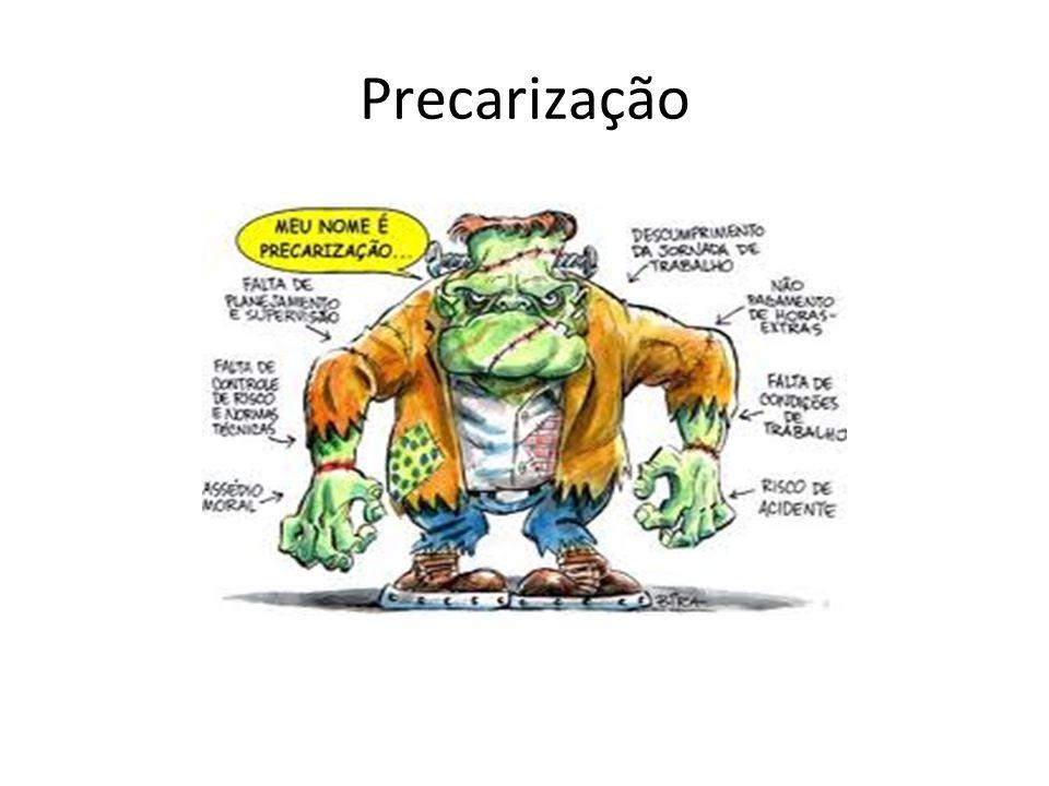 Precarização